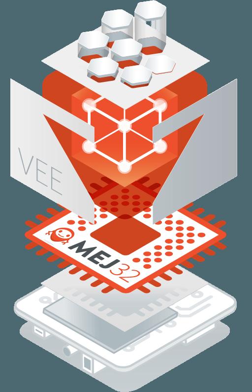 VM Embedded Systems Development