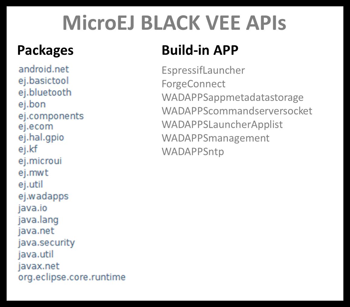 Black VEE API