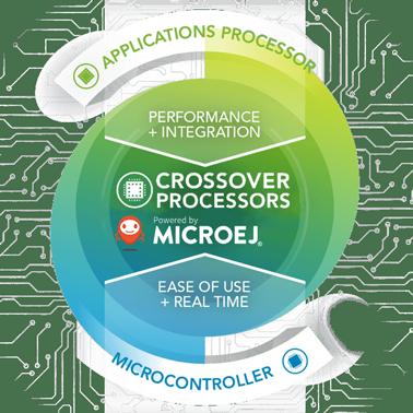 i.MXRT595 Crossover Processor